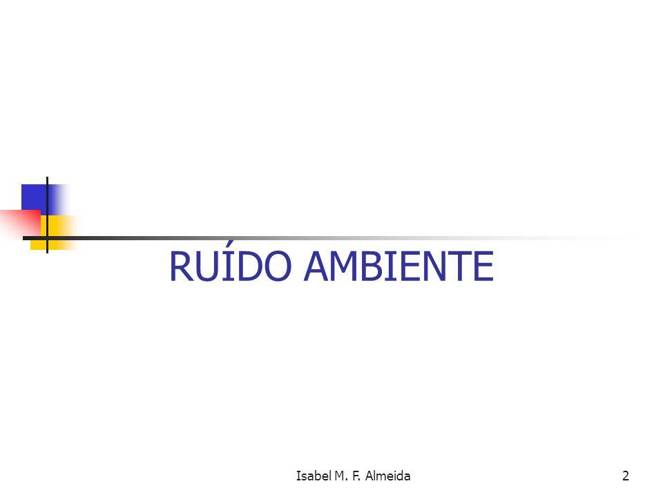RUÍDO AMBIENTE Isabel M. F. Almeida