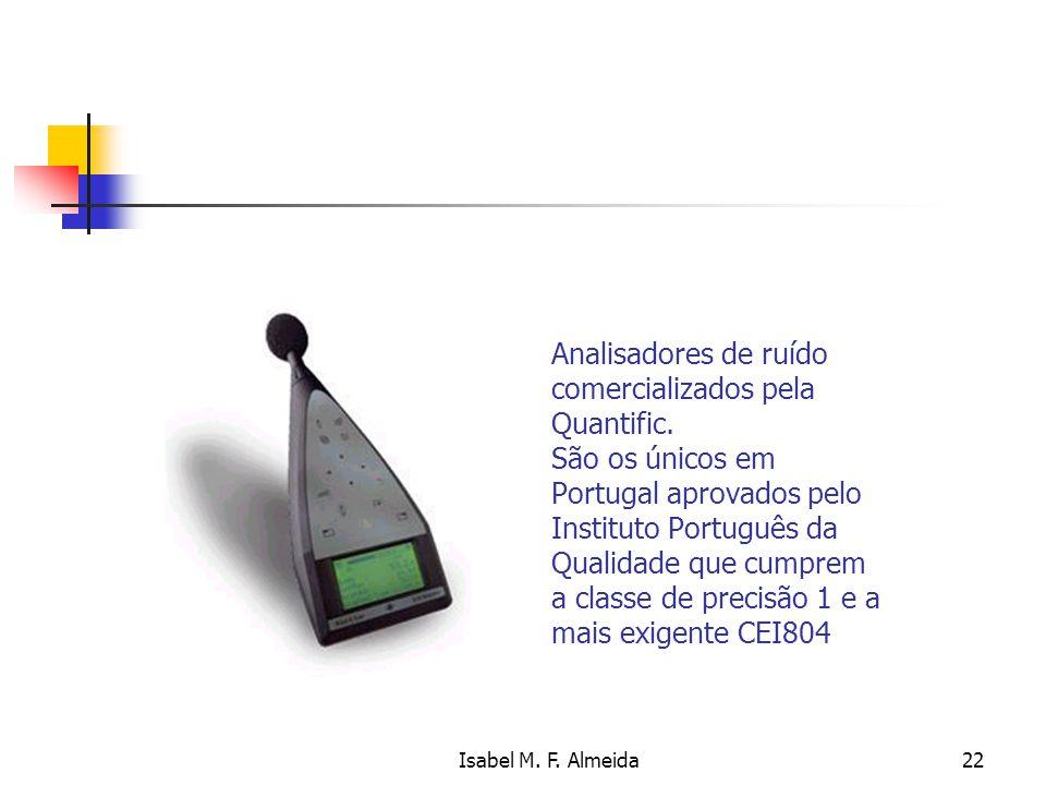 Analisadores de ruído comercializados pela Quantific