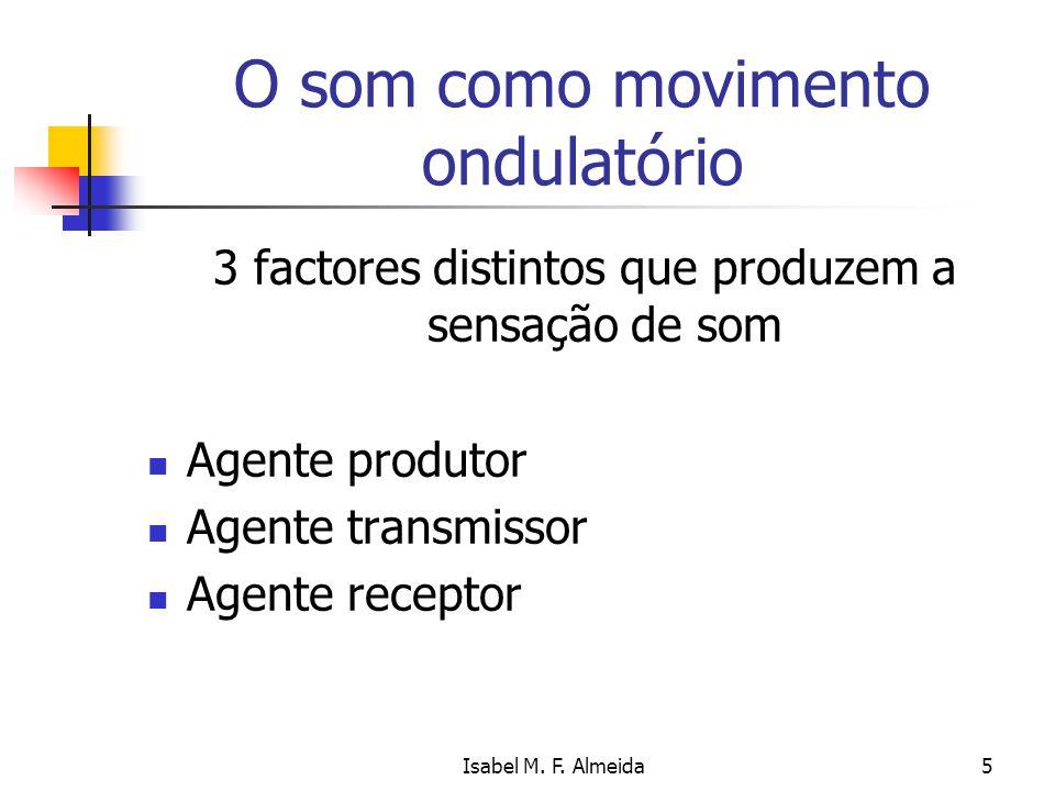 O som como movimento ondulatório