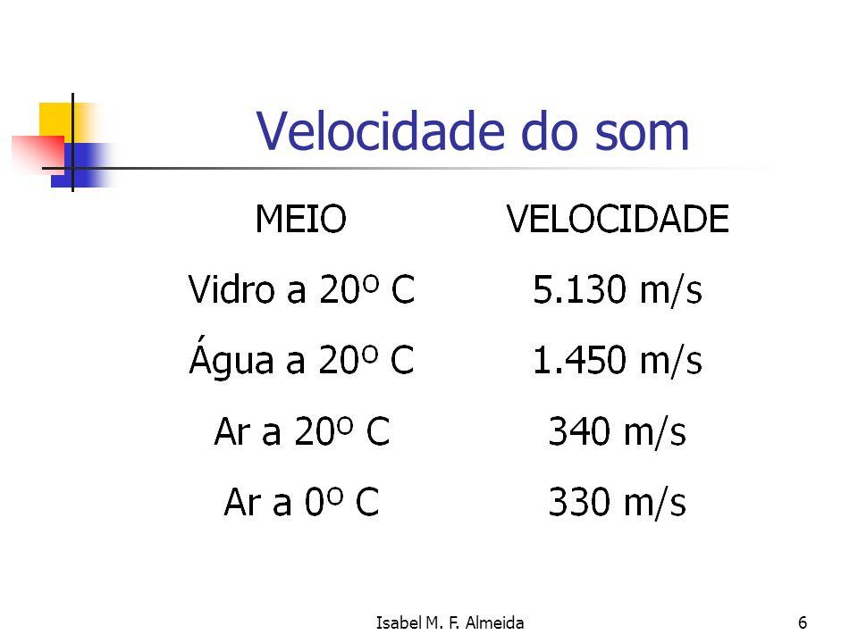 Velocidade do som Isabel M. F. Almeida