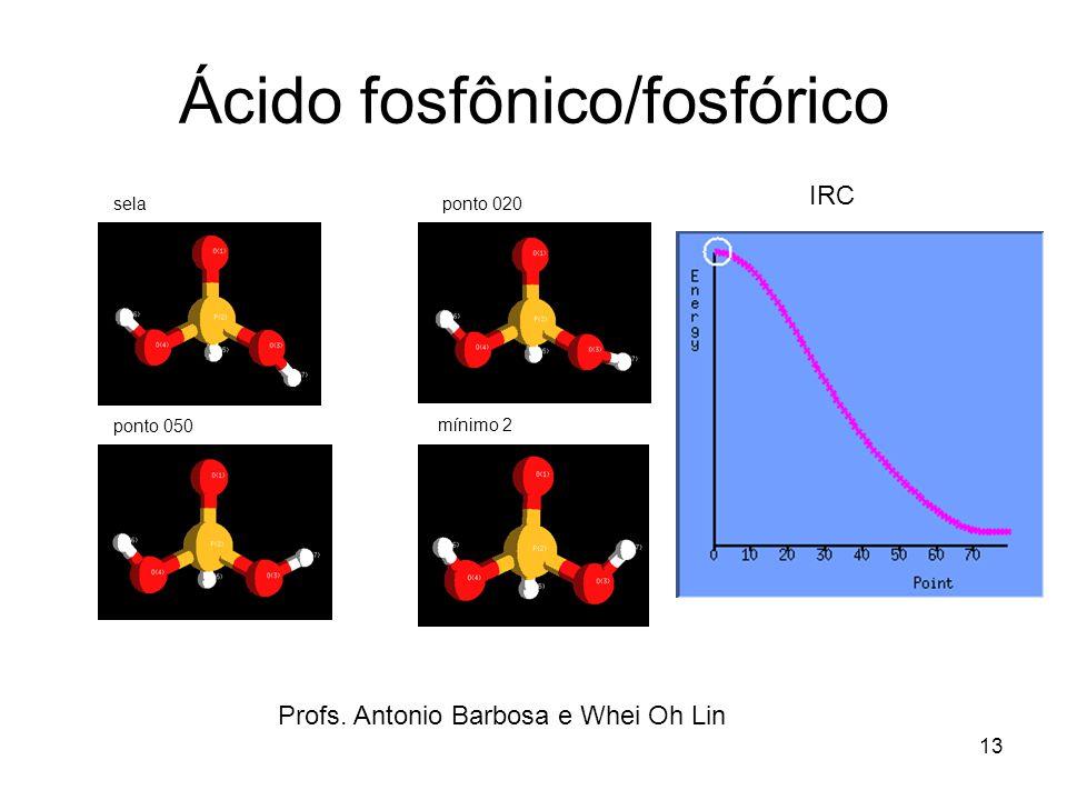 Ácido fosfônico/fosfórico