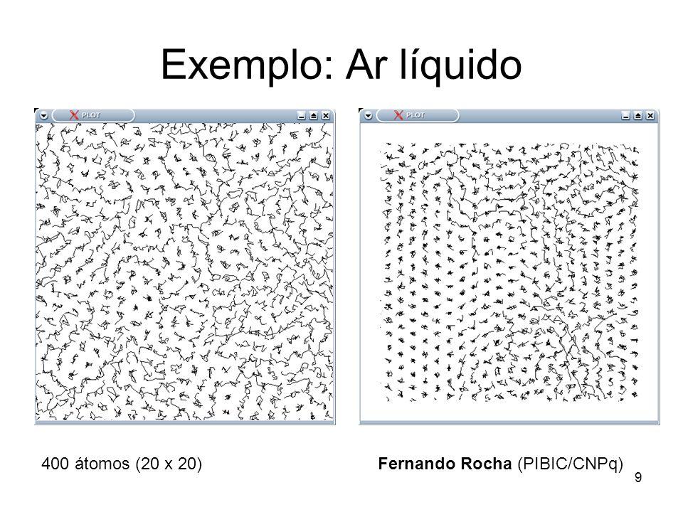 Exemplo: Ar líquido 400 átomos (20 x 20) Fernando Rocha (PIBIC/CNPq)