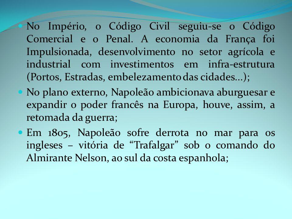 No Império, o Código Civil seguiu-se o Código Comercial e o Penal