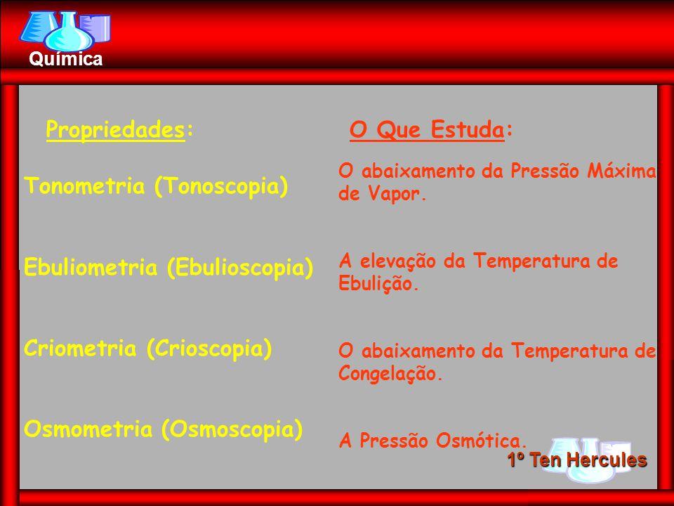 Tonometria (Tonoscopia)