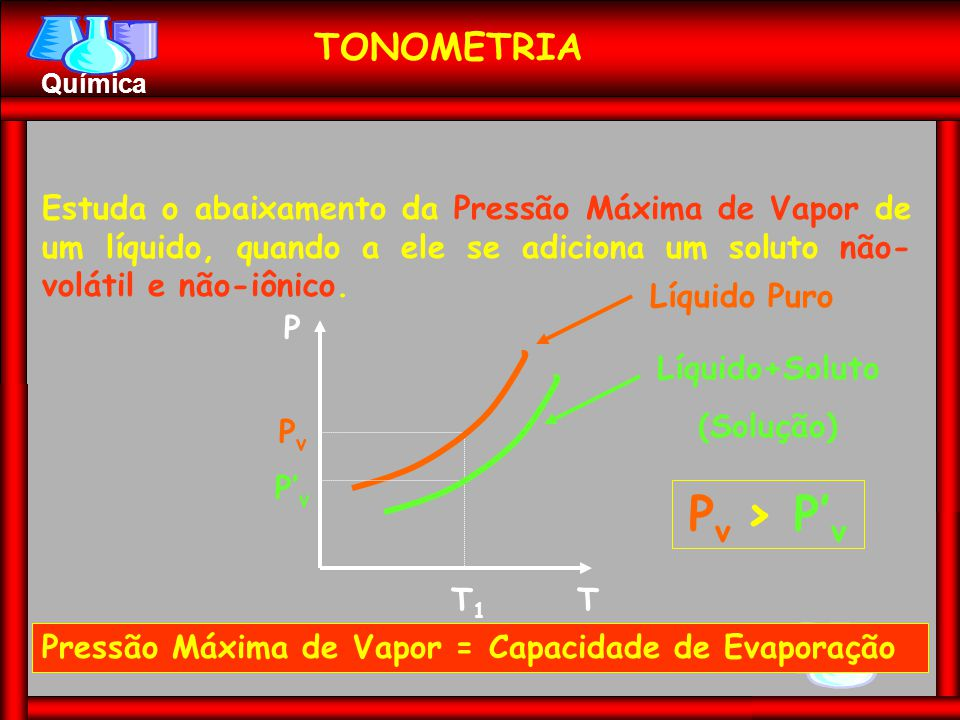 TONOMETRIA Estuda o abaixamento da Pressão Máxima de Vapor de um líquido, quando a ele se adiciona um soluto não-volátil e não-iônico.