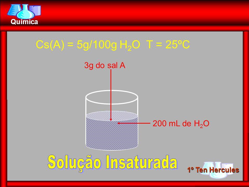 Solução Insaturada Cs(A) = 5g/100g H2O T = 25ºC 3g do sal A