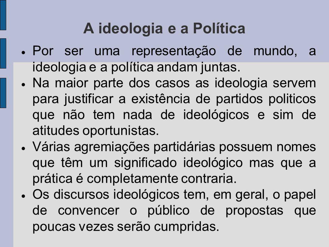 A ideologia e a Política