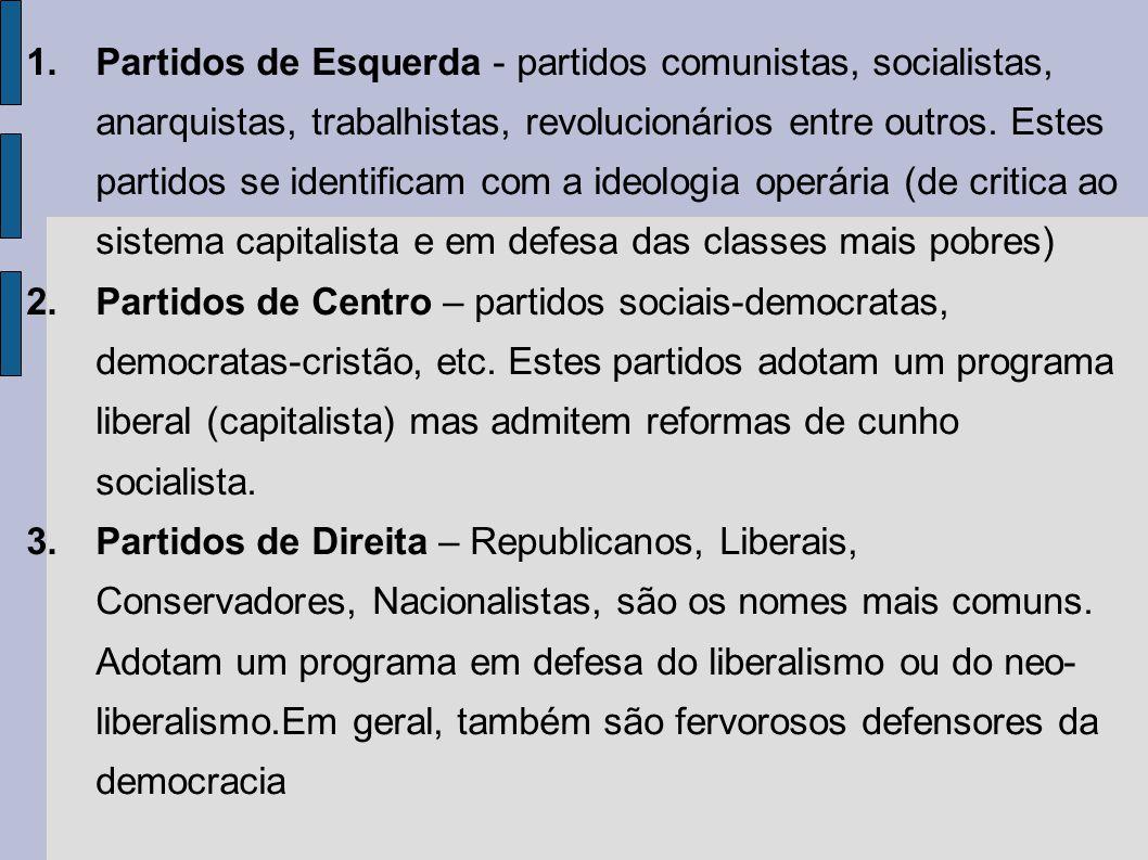 Partidos de Esquerda - partidos comunistas, socialistas, anarquistas, trabalhistas, revolucionários entre outros. Estes partidos se identificam com a ideologia operária (de critica ao sistema capitalista e em defesa das classes mais pobres)