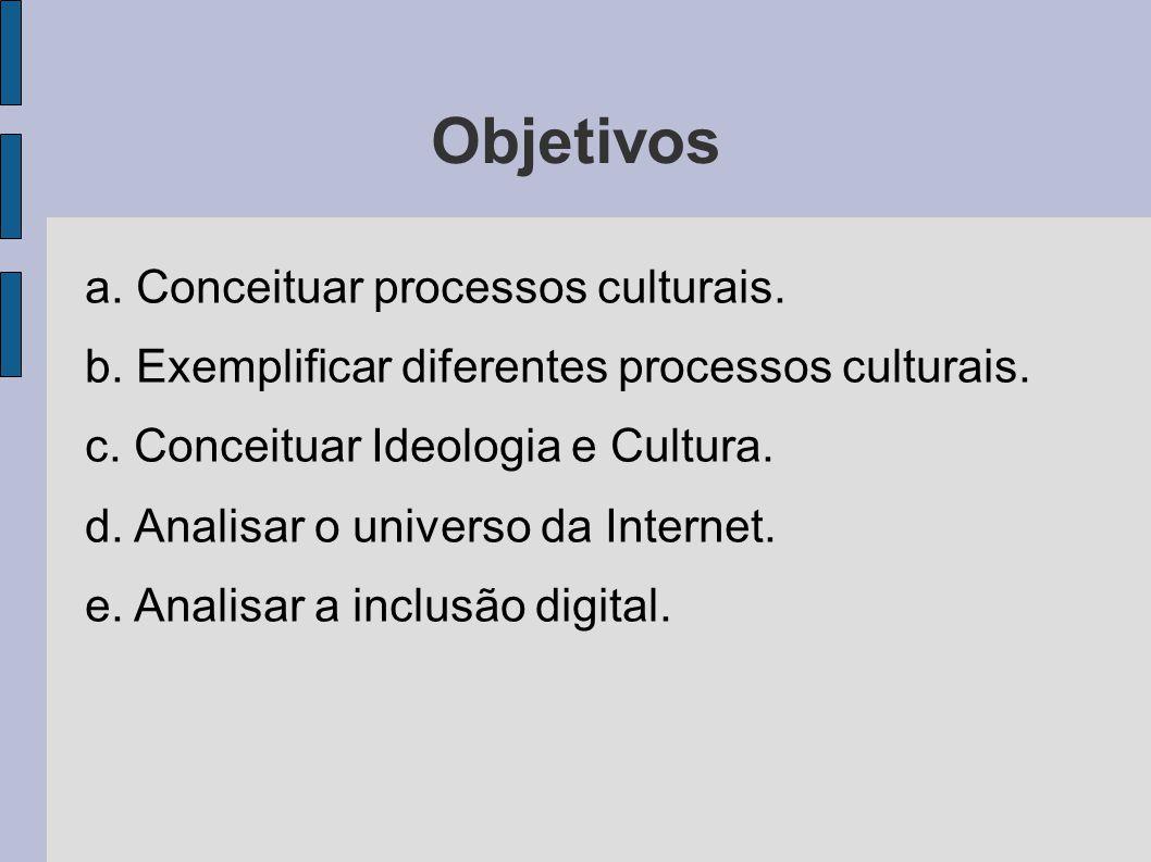 Objetivos a. Conceituar processos culturais.