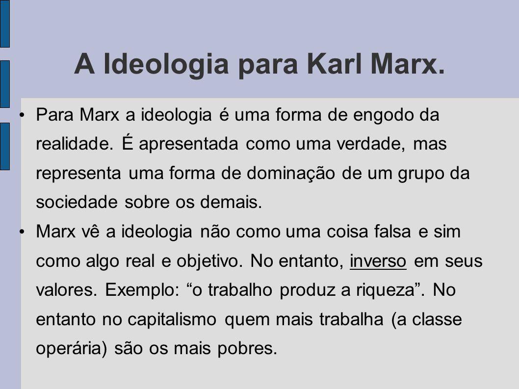 A Ideologia para Karl Marx.