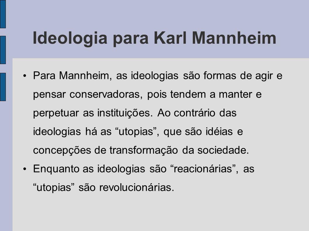 Ideologia para Karl Mannheim