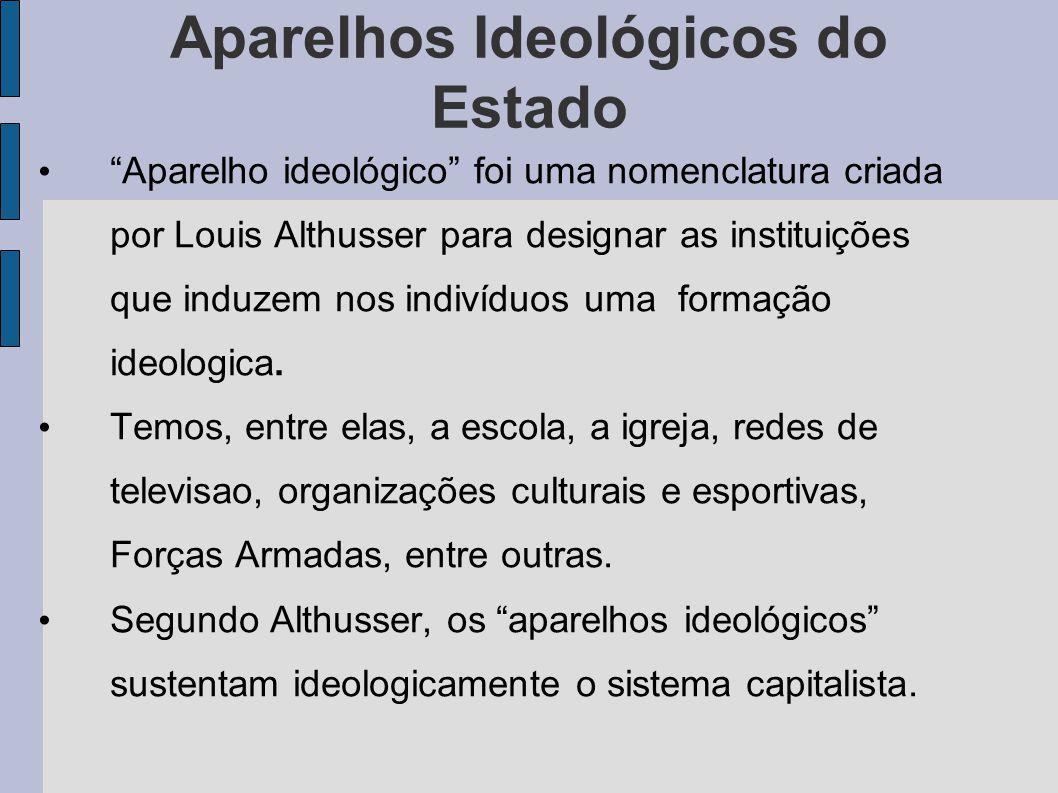 Aparelhos Ideológicos do Estado