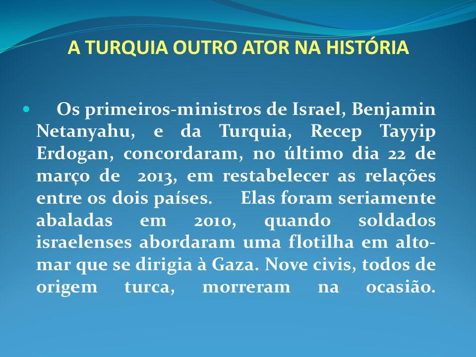 A TURQUIA OUTRO ATOR NA HISTÓRIA