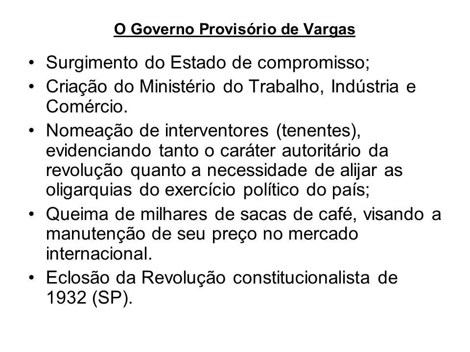 O Governo Provisório de Vargas