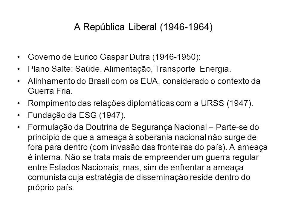 A República Liberal (1946-1964)