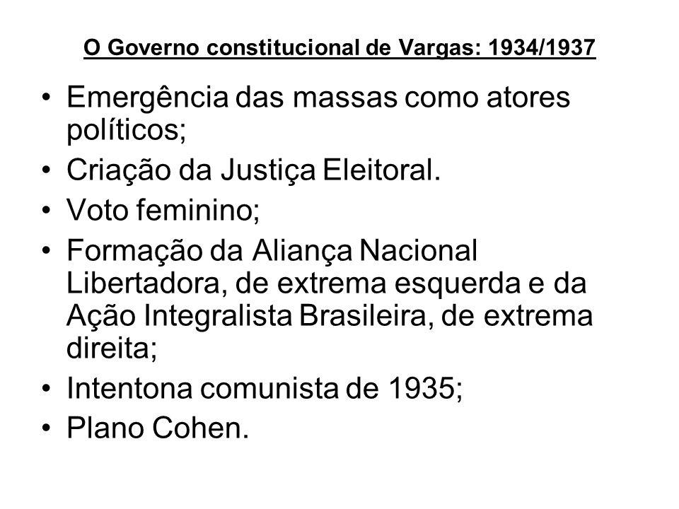 O Governo constitucional de Vargas: 1934/1937