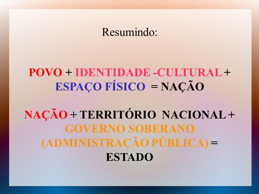 POVO + IDENTIDADE -CULTURAL + ESPAÇO FÍSICO = NAÇÃO