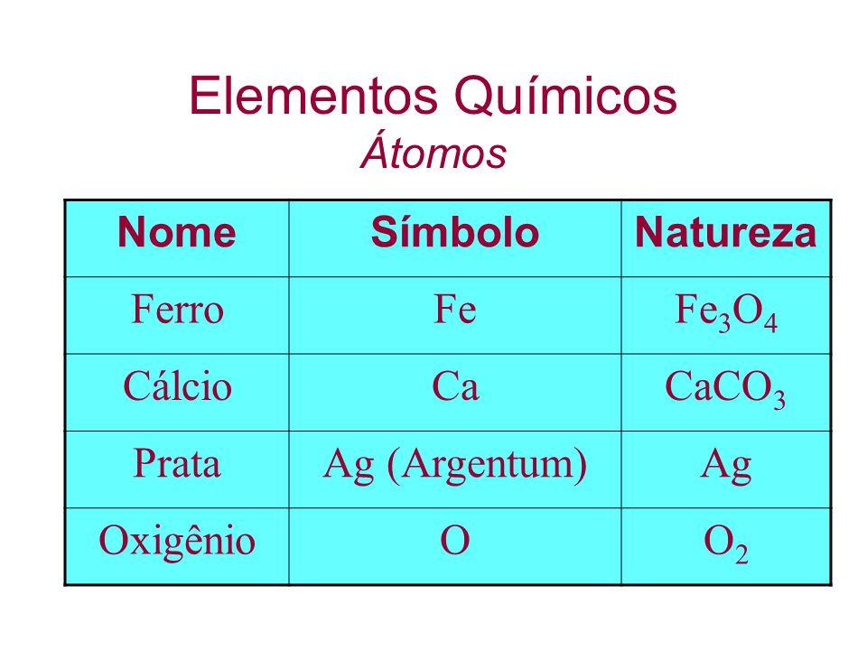 Elementos Químicos Átomos