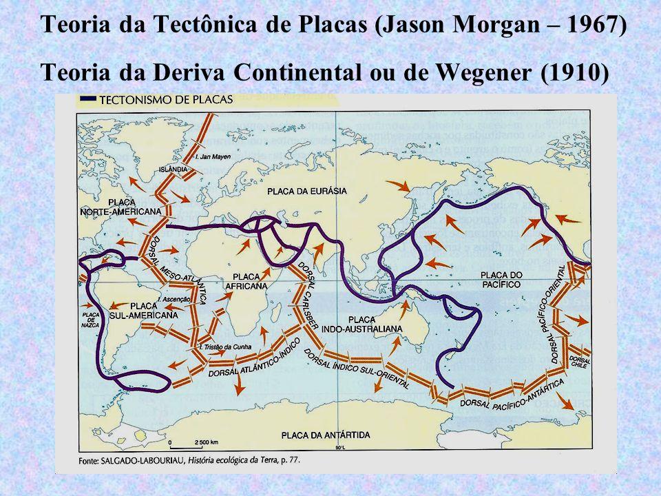 Teoria da Tectônica de Placas (Jason Morgan – 1967) Teoria da Deriva Continental ou de Wegener (1910)