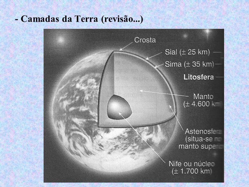 - Camadas da Terra (revisão...)
