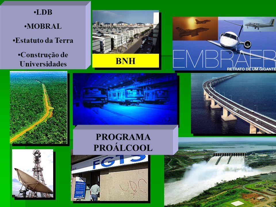 Construção de Universidades