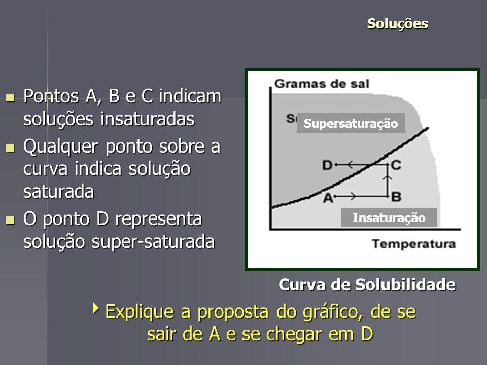 Explique a proposta do gráfico, de se sair de A e se chegar em D