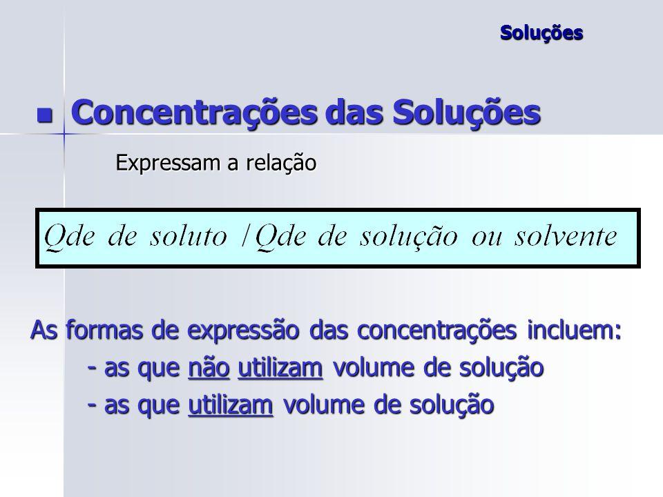 Concentrações das Soluções
