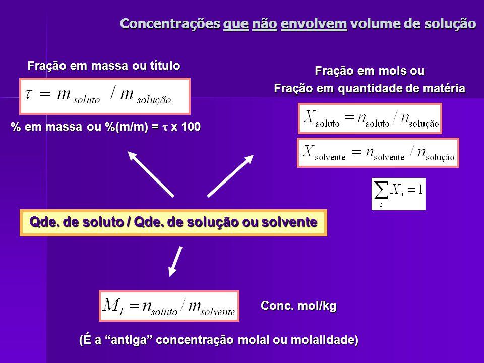 Qde. de soluto / Qde. de solução ou solvente