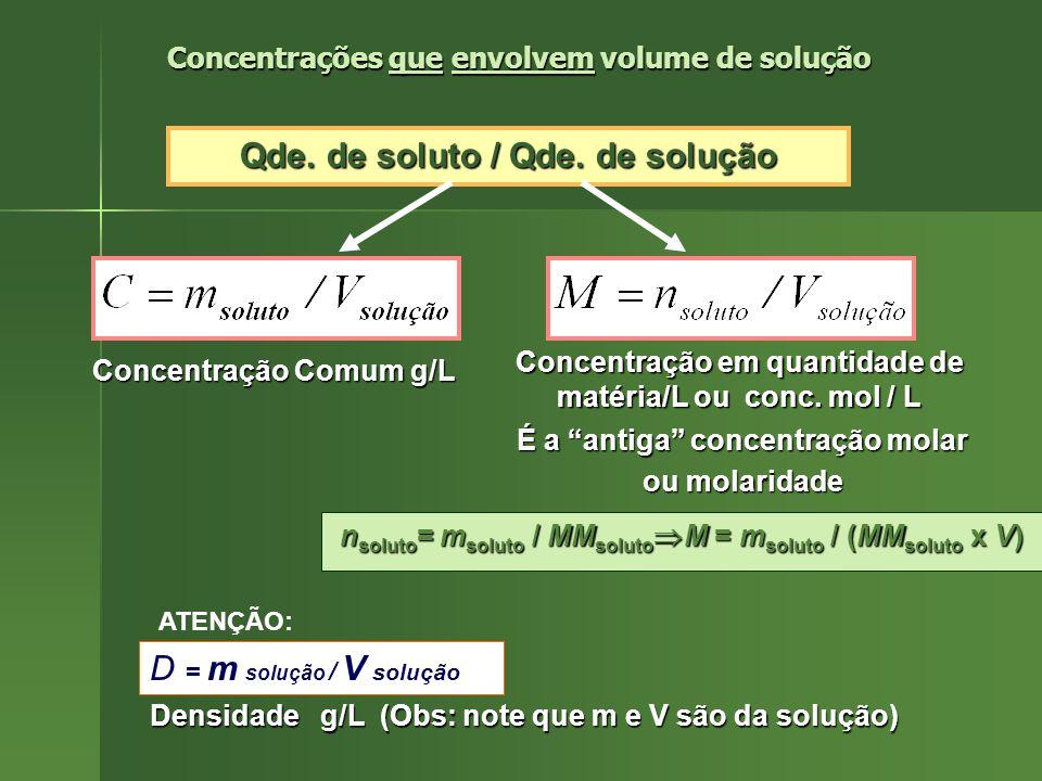 Qde. de soluto / Qde. de solução
