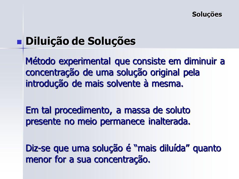 Soluções Diluição de Soluções.