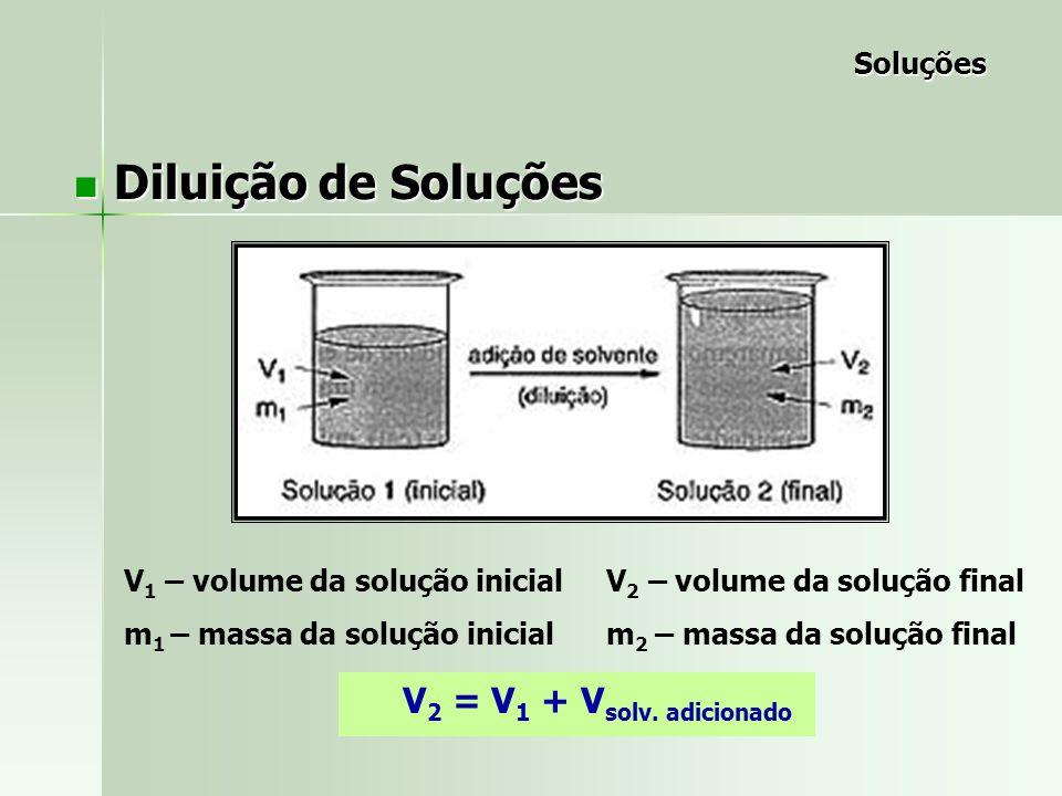 Diluição de Soluções V2 = V1 + Vsolv. adicionado Soluções