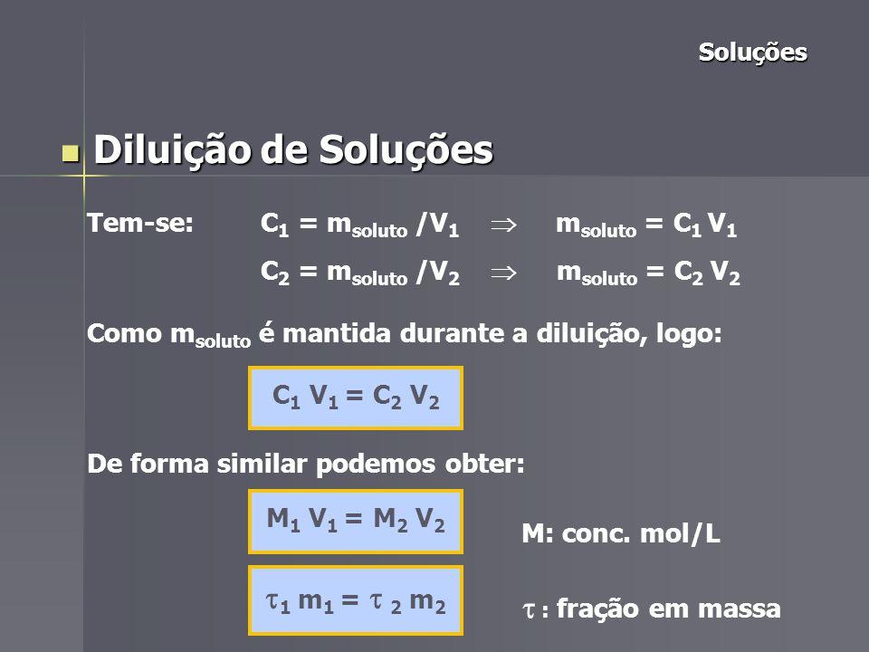 Diluição de Soluções 1 m1 =  2 m2