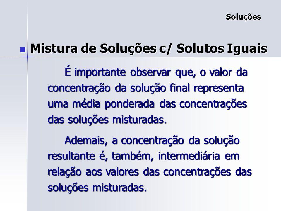 Mistura de Soluções c/ Solutos Iguais