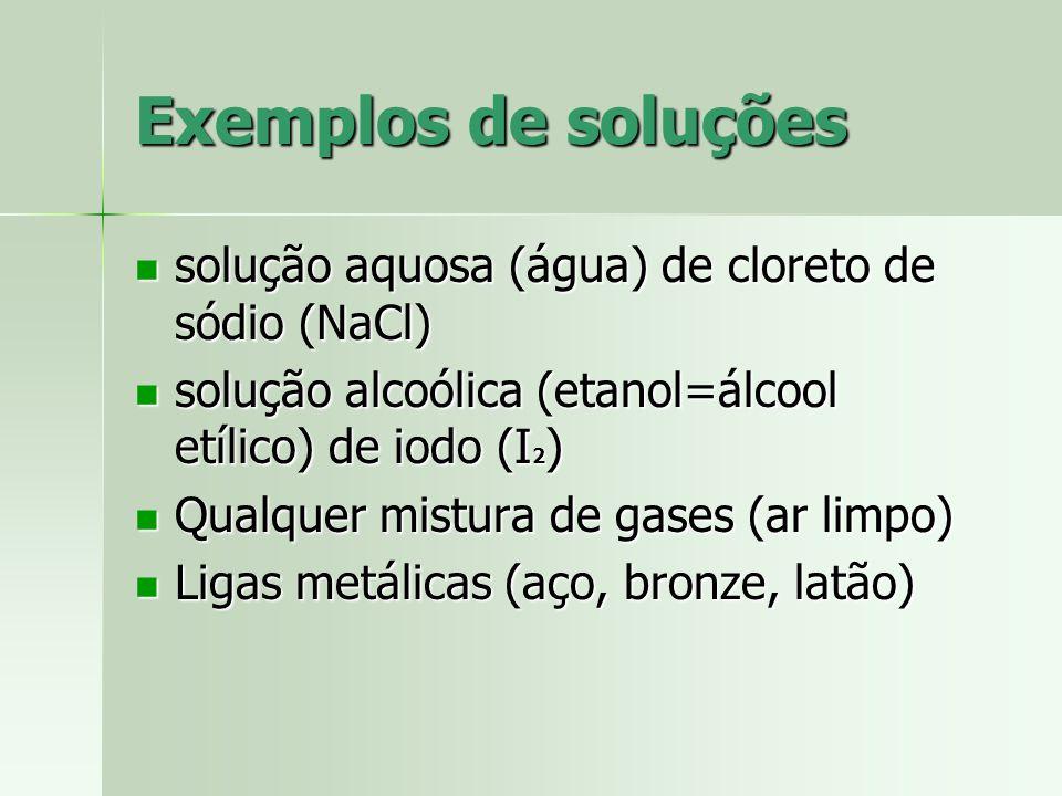Exemplos de soluções solução aquosa (água) de cloreto de sódio (NaCl)