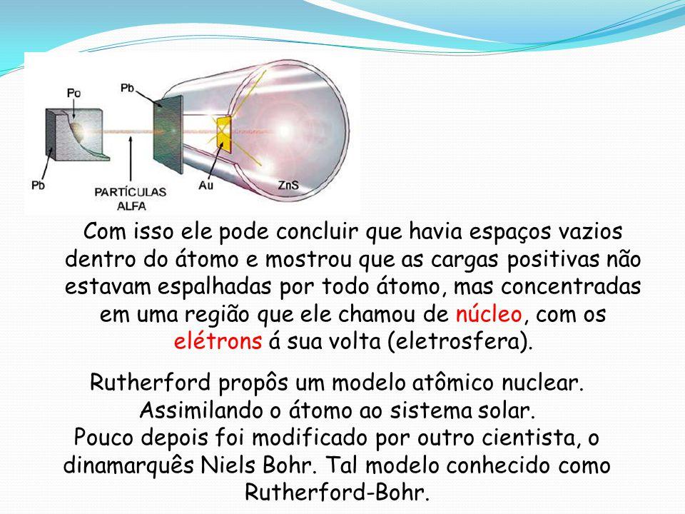 Com isso ele pode concluir que havia espaços vazios dentro do átomo e mostrou que as cargas positivas não estavam espalhadas por todo átomo, mas concentradas em uma região que ele chamou de núcleo, com os elétrons á sua volta (eletrosfera).