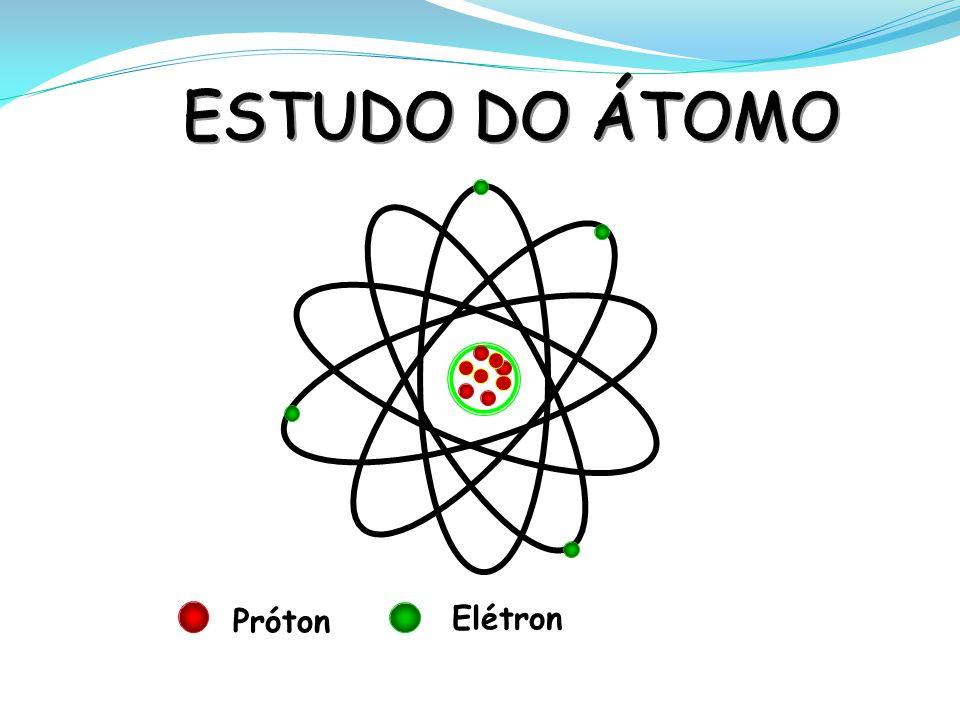 ESTUDO DO ÁTOMO Próton Elétron