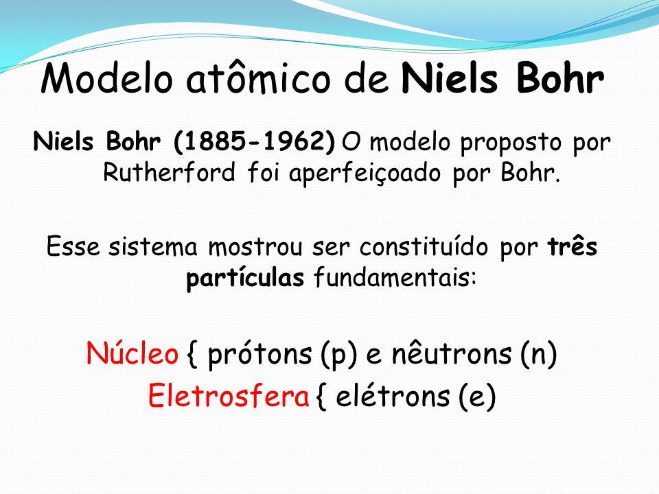 Modelo atômico de Niels Bohr
