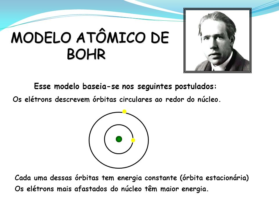 MODELO ATÔMICO DE BOHR Esse modelo baseia-se nos seguintes postulados: