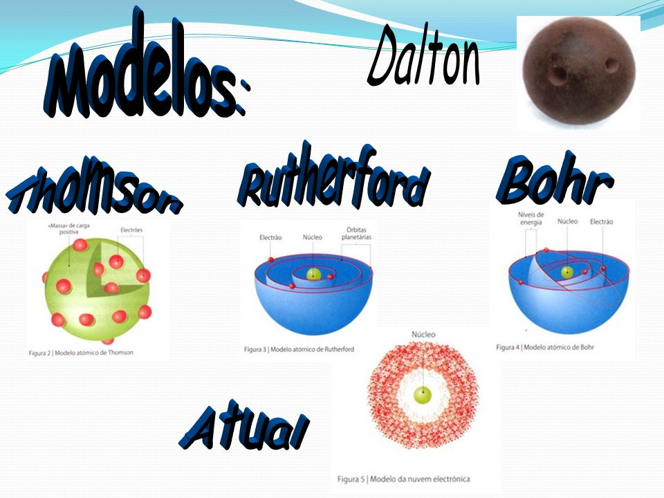 Modelos: Dalton Rutherford Thomson Bohr Atual