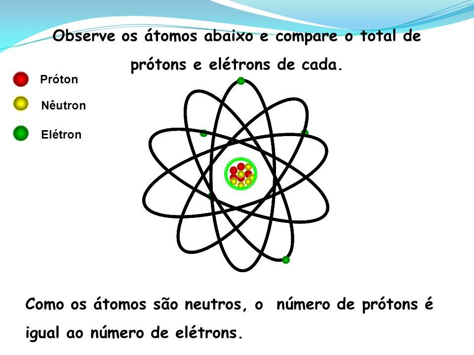 Observe os átomos abaixo e compare o total de prótons e elétrons de cada.
