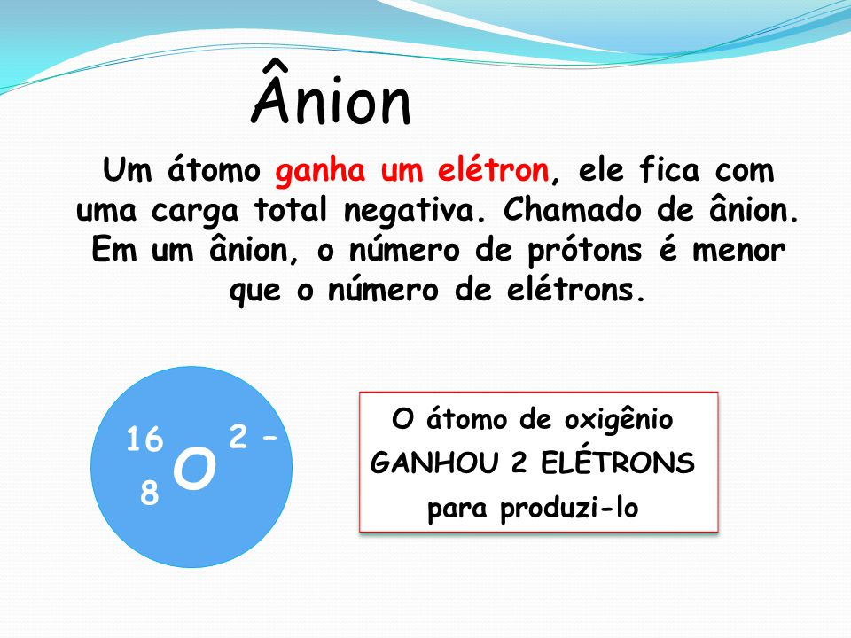 Ânion