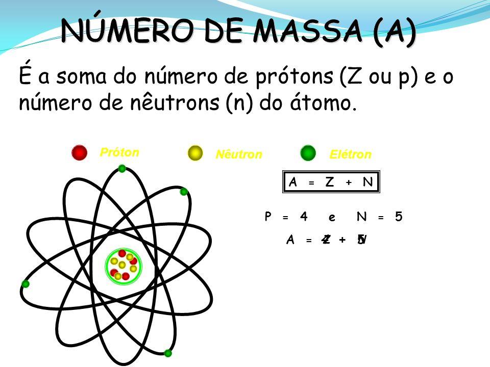 NÚMERO DE MASSA (A) É a soma do número de prótons (Z ou p) e o número de nêutrons (n) do átomo. Próton.