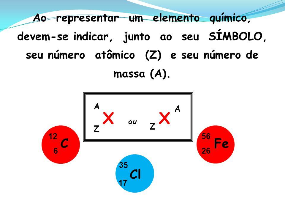 Ao representar um elemento químico, devem-se indicar, junto ao seu SÍMBOLO, seu número atômico (Z) e seu número de massa (A).