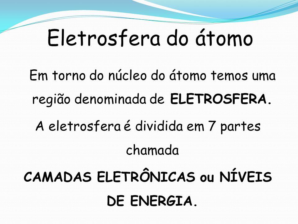 CAMADAS ELETRÔNICAS ou NÍVEIS DE ENERGIA.