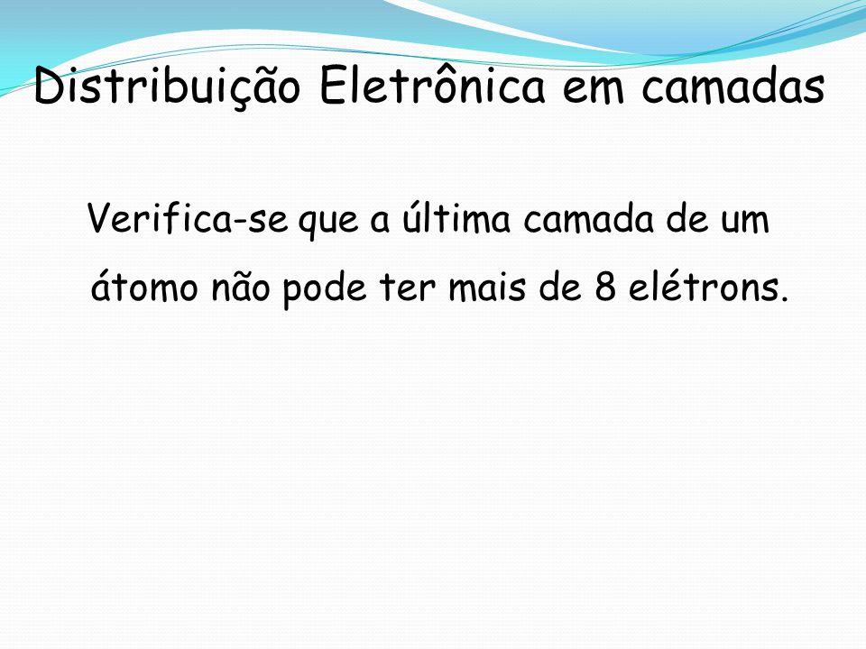 Distribuição Eletrônica em camadas
