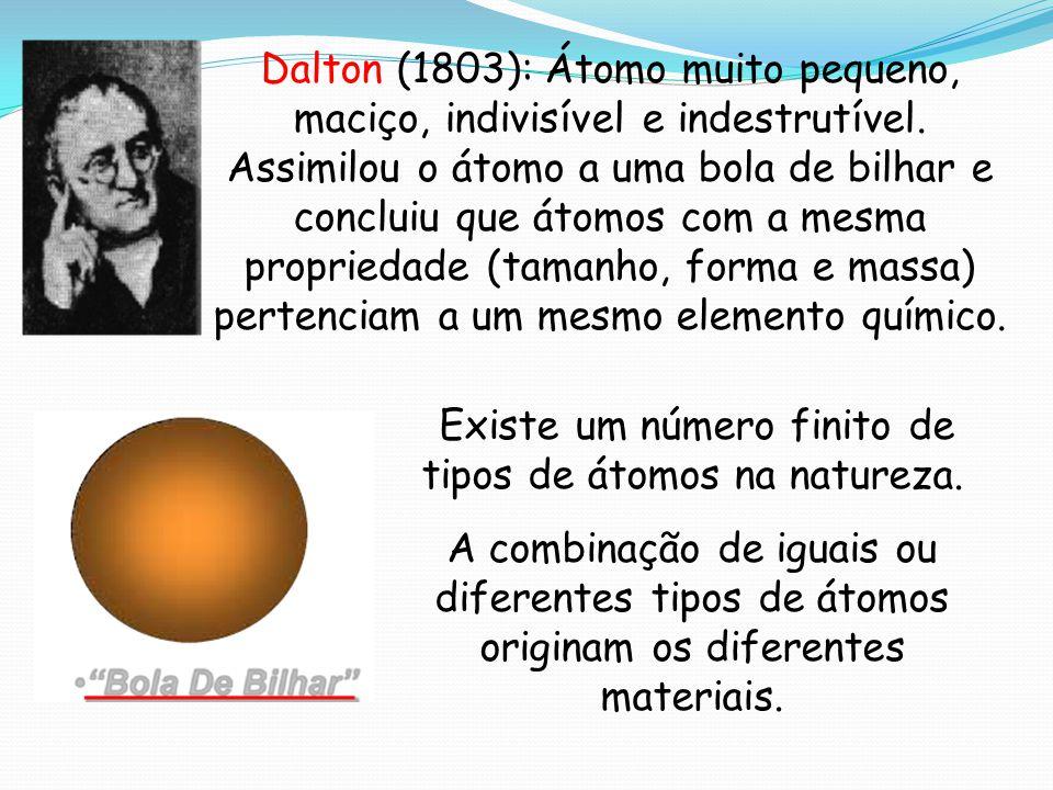 Existe um número finito de tipos de átomos na natureza.