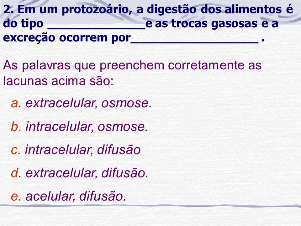 c. intracelular, difusão d. extracelular, difusão.