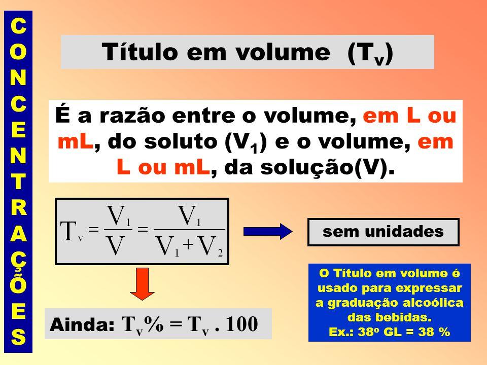 Título em volume (Tv) CONCENTRAÇÕES