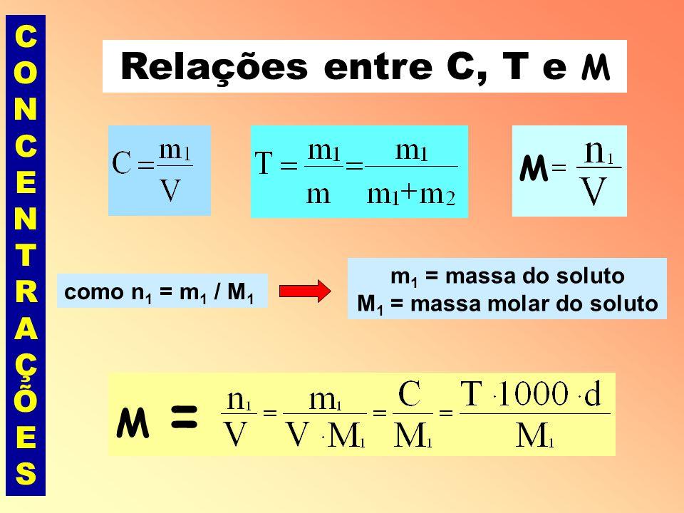 m1 = massa do soluto M1 = massa molar do soluto