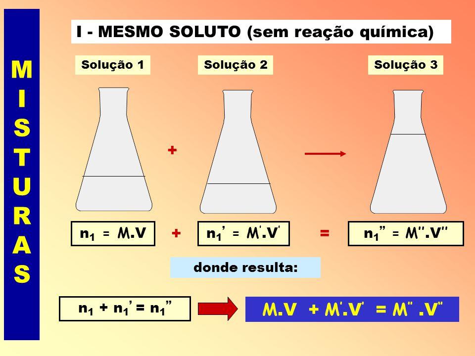 MISTURAS M.V + M'.V' = M'' .V'' I - MESMO SOLUTO (sem reação química)